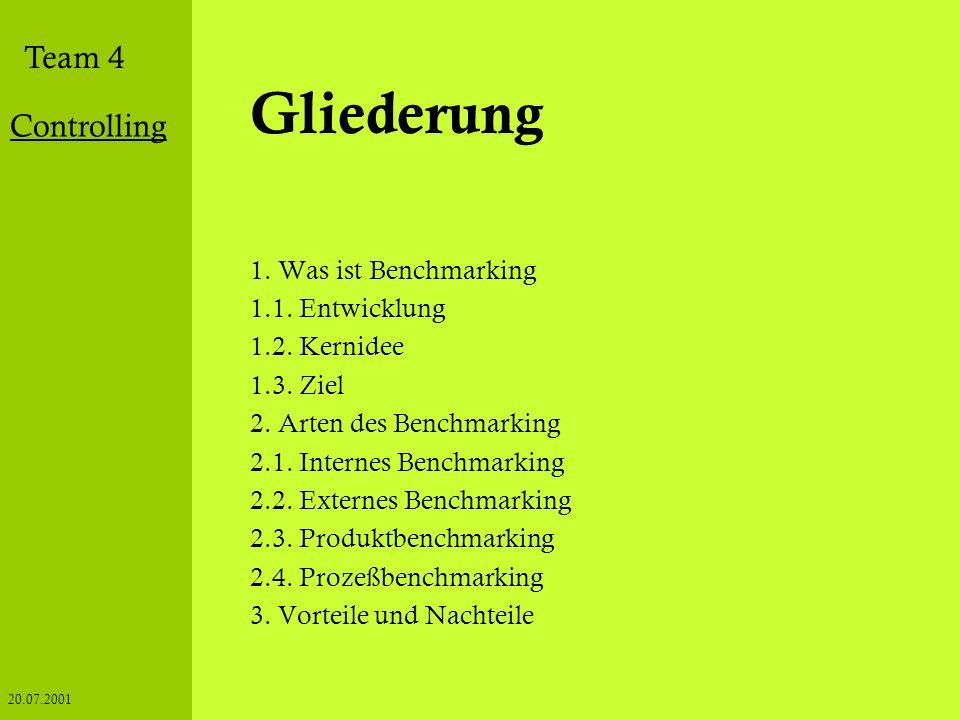 Gliederung 1. Was ist Benchmarking 1.1. Entwicklung 1.2. Kernidee