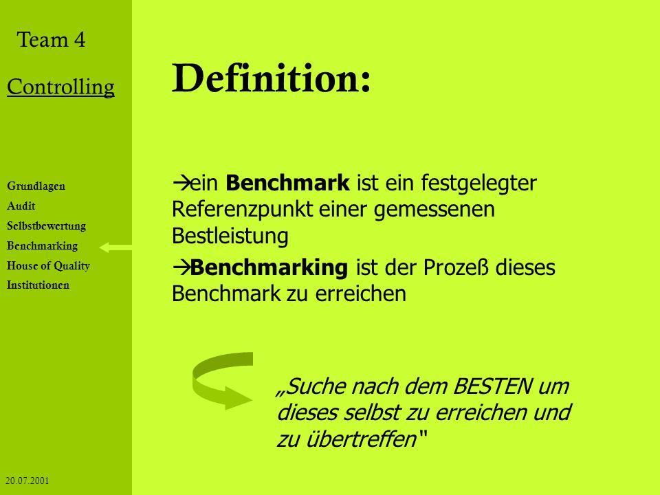 Definition:ein Benchmark ist ein festgelegter Referenzpunkt einer gemessenen Bestleistung. Benchmarking ist der Prozeß dieses Benchmark zu erreichen.