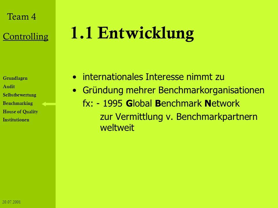 1.1 Entwicklung internationales Interesse nimmt zu