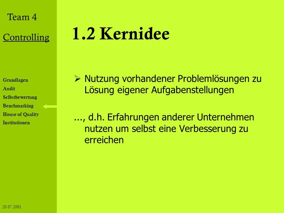 1.2 Kernidee Nutzung vorhandener Problemlösungen zu Lösung eigener Aufgabenstellungen.