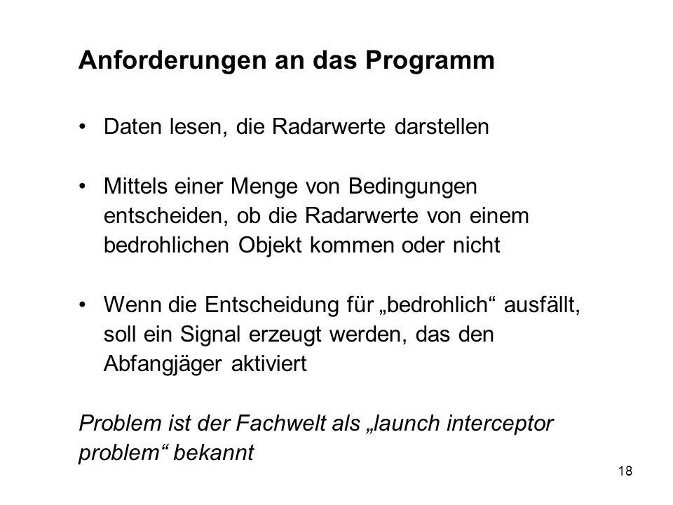 Anforderungen an das Programm