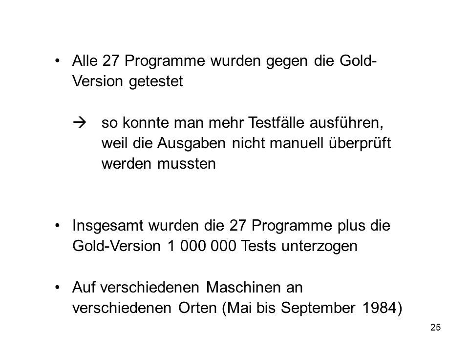 Alle 27 Programme wurden gegen die Gold-Version getestet