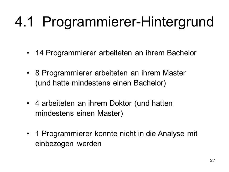 4.1 Programmierer-Hintergrund