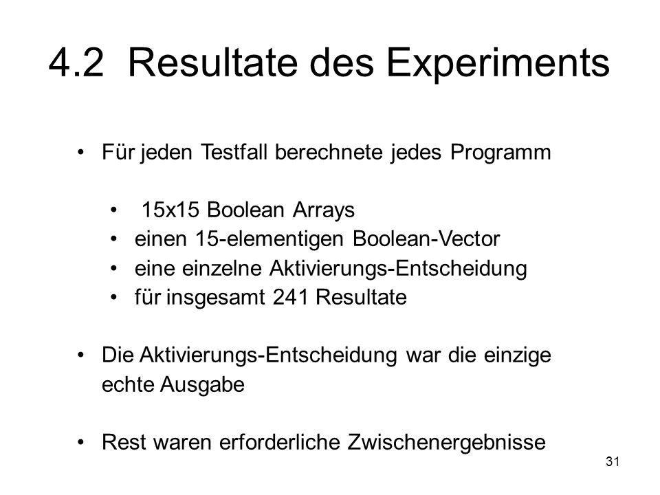 4.2 Resultate des Experiments