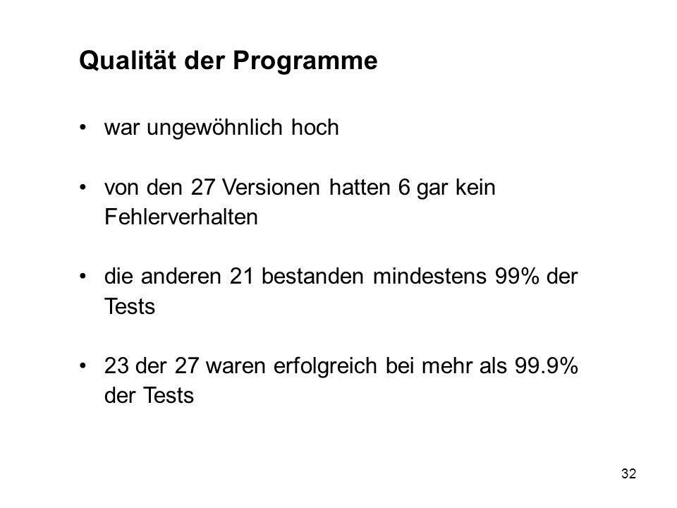 Qualität der Programme