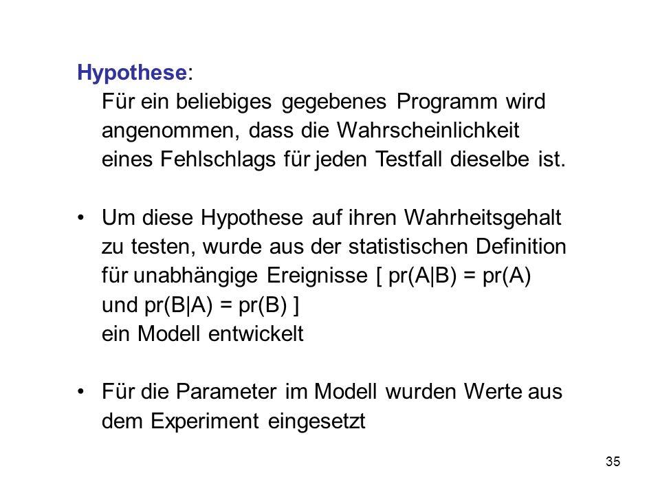 Hypothese: Für ein beliebiges gegebenes Programm wird. angenommen, dass die Wahrscheinlichkeit eines Fehlschlags für jeden Testfall dieselbe ist.