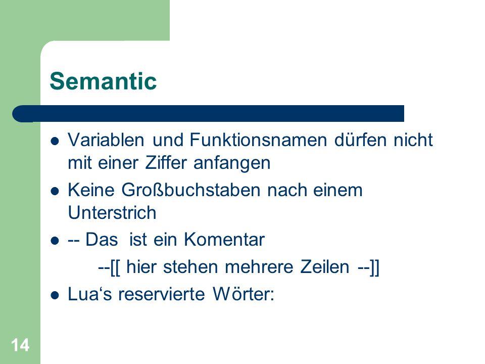 Semantic Variablen und Funktionsnamen dürfen nicht mit einer Ziffer anfangen. Keine Großbuchstaben nach einem Unterstrich.