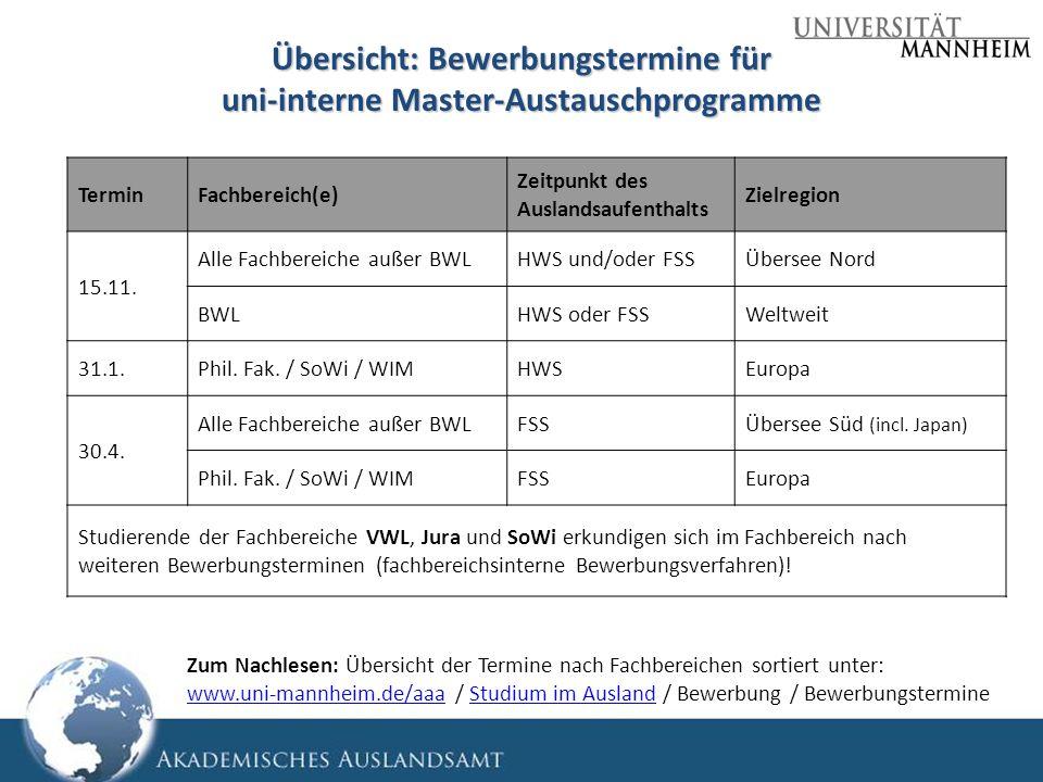Übersicht: Bewerbungstermine für uni-interne Master-Austauschprogramme
