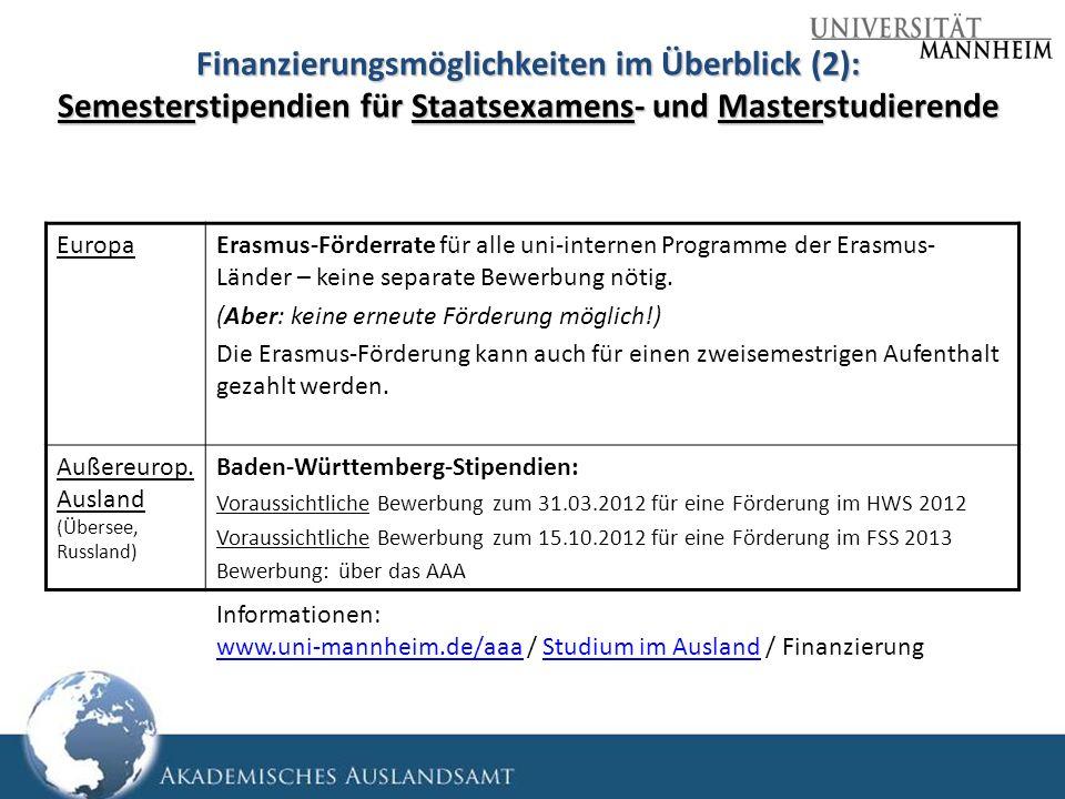 Finanzierungsmöglichkeiten im Überblick (2): Semesterstipendien für Staatsexamens- und Masterstudierende