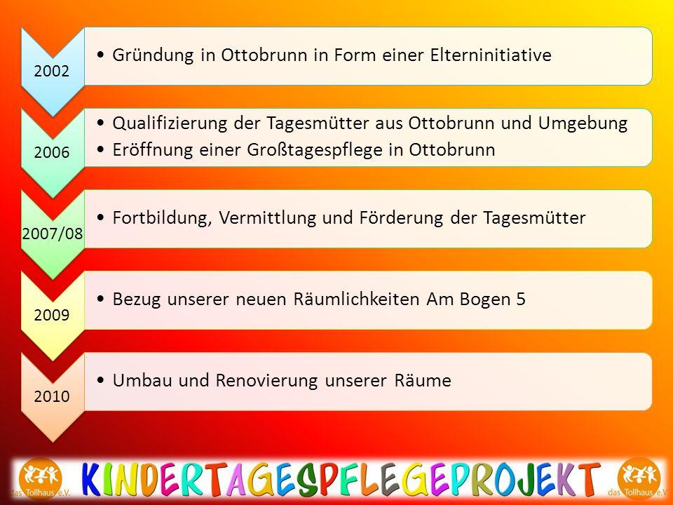 2002 Gründung in Ottobrunn in Form einer Elterninitiative. 2006. Qualifizierung der Tagesmütter aus Ottobrunn und Umgebung.