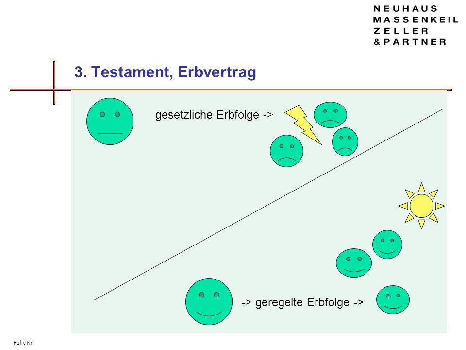 3. Testament, Erbvertrag gesetzliche Erbfolge ->