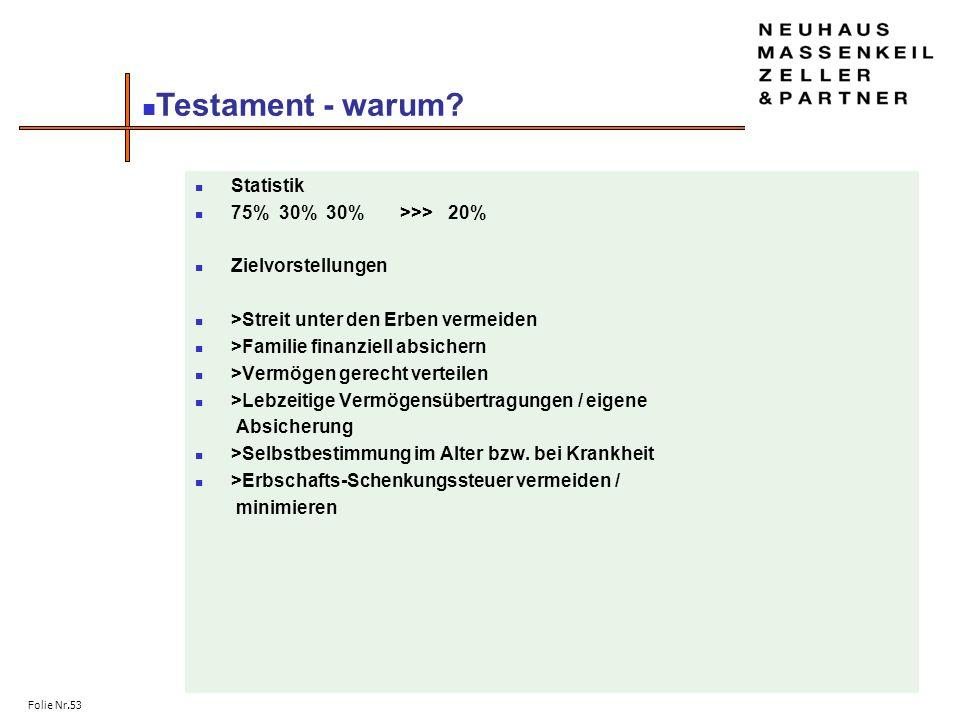 Testament - warum 53 Statistik 75% 30% 30% >>> 20%