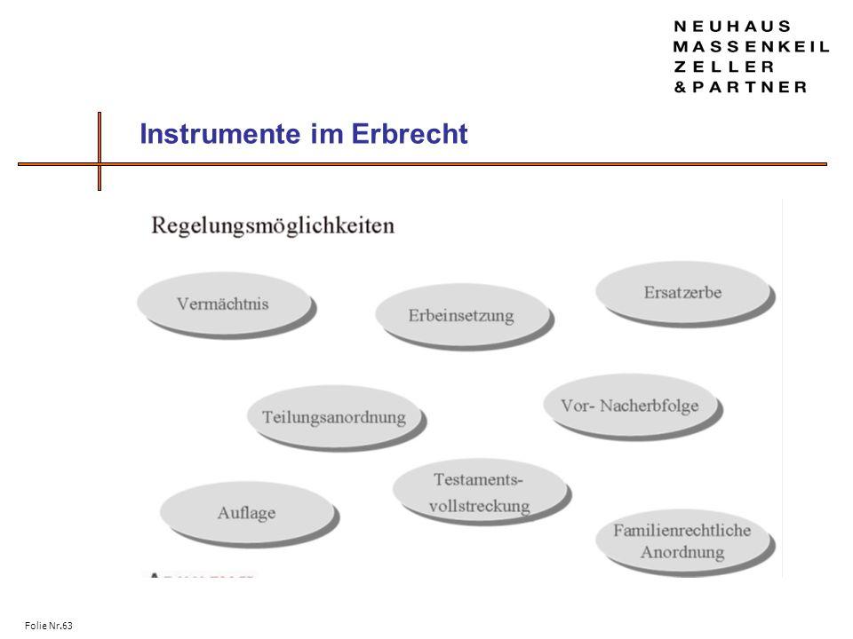Instrumente im Erbrecht