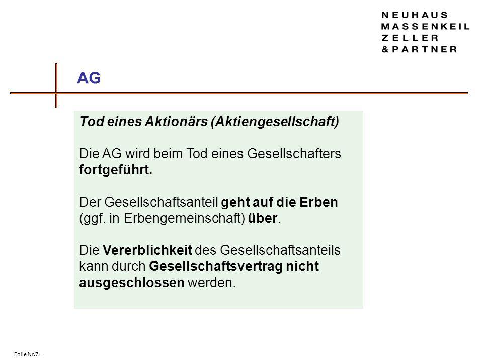 AG Tod eines Aktionärs (Aktiengesellschaft)