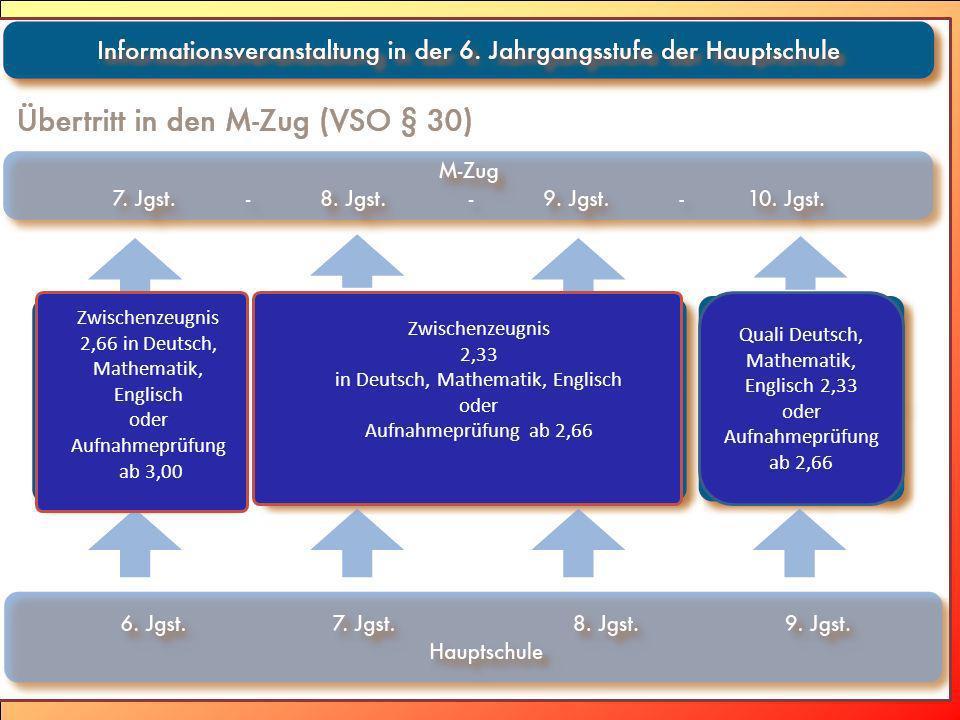 Quali Deutsch, Mathematik, Englisch 2,33