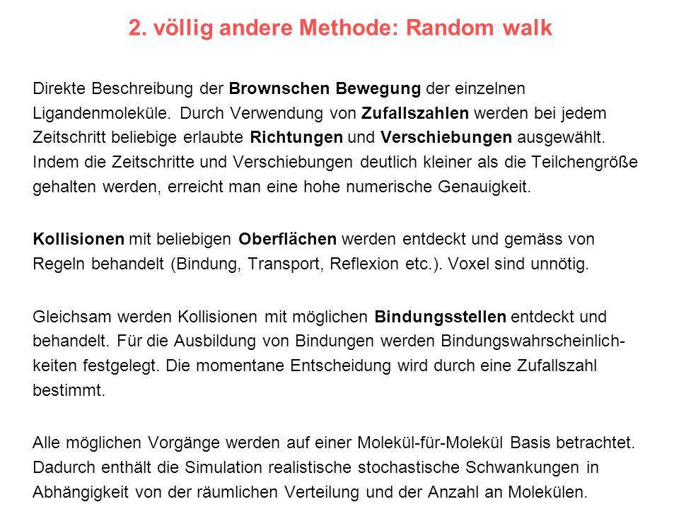 2. völlig andere Methode: Random walk