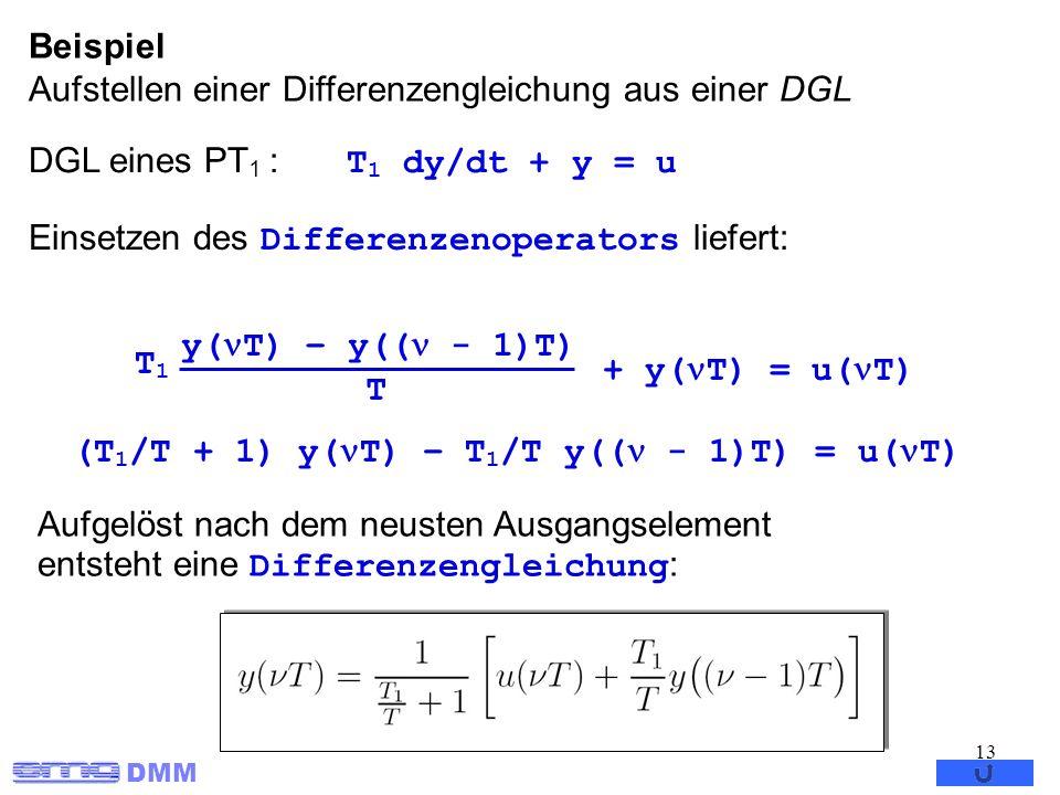 Beispiel Aufstellen einer Differenzengleichung aus einer DGL. DGL eines PT1 : T1 dy/dt + y = u. Einsetzen des Differenzenoperators liefert: