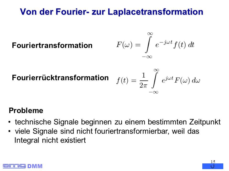 Von der Fourier- zur Laplacetransformation