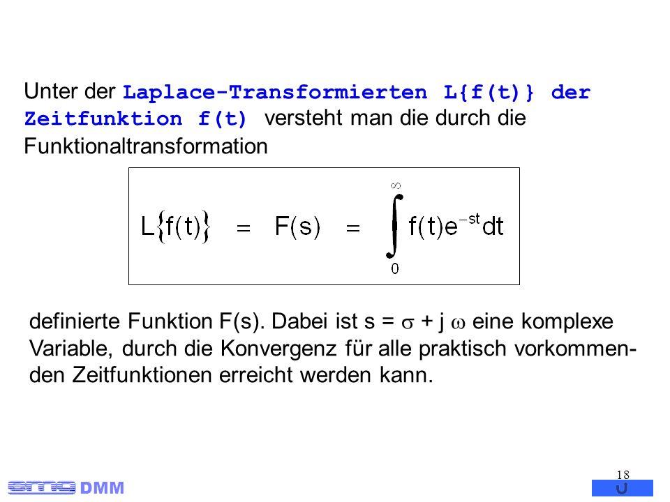 Unter der Laplace-Transformierten L{f(t)} der Zeitfunktion f(t) versteht man die durch die Funktionaltransformation