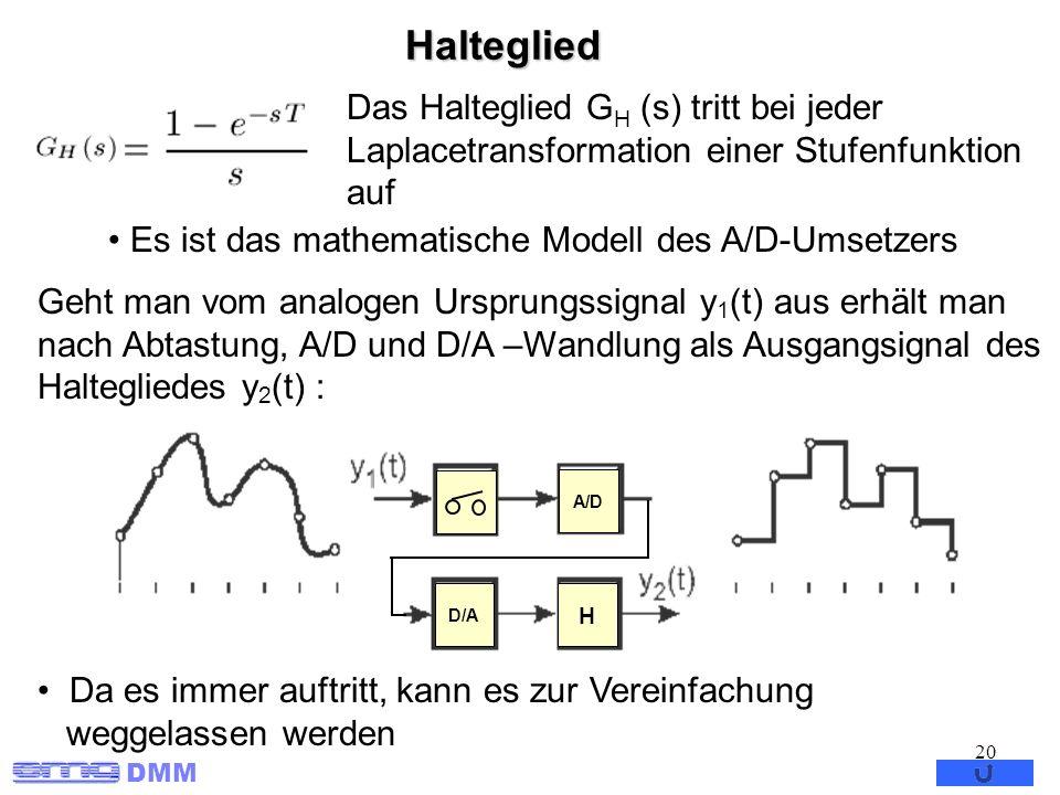 HaltegliedDas Halteglied GH (s) tritt bei jeder Laplacetransformation einer Stufenfunktion auf. Es ist das mathematische Modell des A/D-Umsetzers.