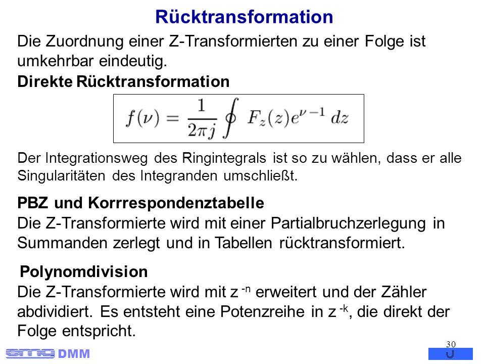 RücktransformationDie Zuordnung einer Z-Transformierten zu einer Folge ist umkehrbar eindeutig. Direkte Rücktransformation.