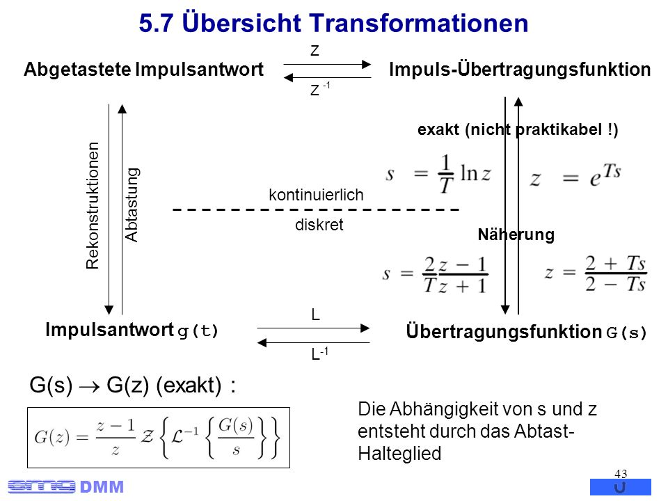 5.7 Übersicht Transformationen