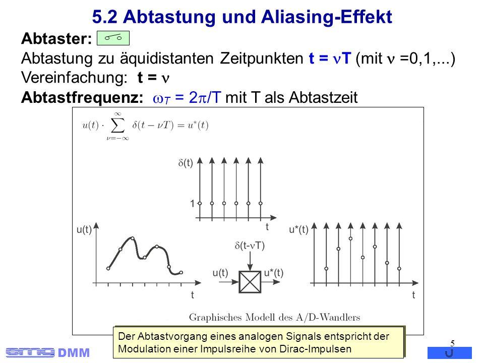 5.2 Abtastung und Aliasing-Effekt