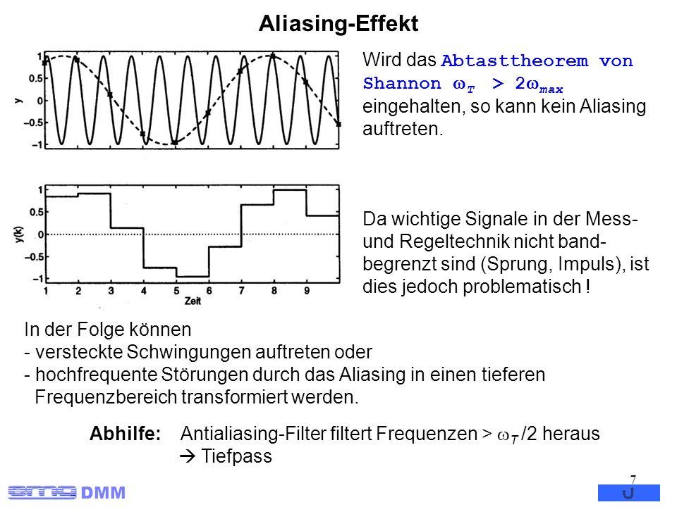 Aliasing-EffektWird das Abtasttheorem von Shannon T > 2max eingehalten, so kann kein Aliasing auftreten.