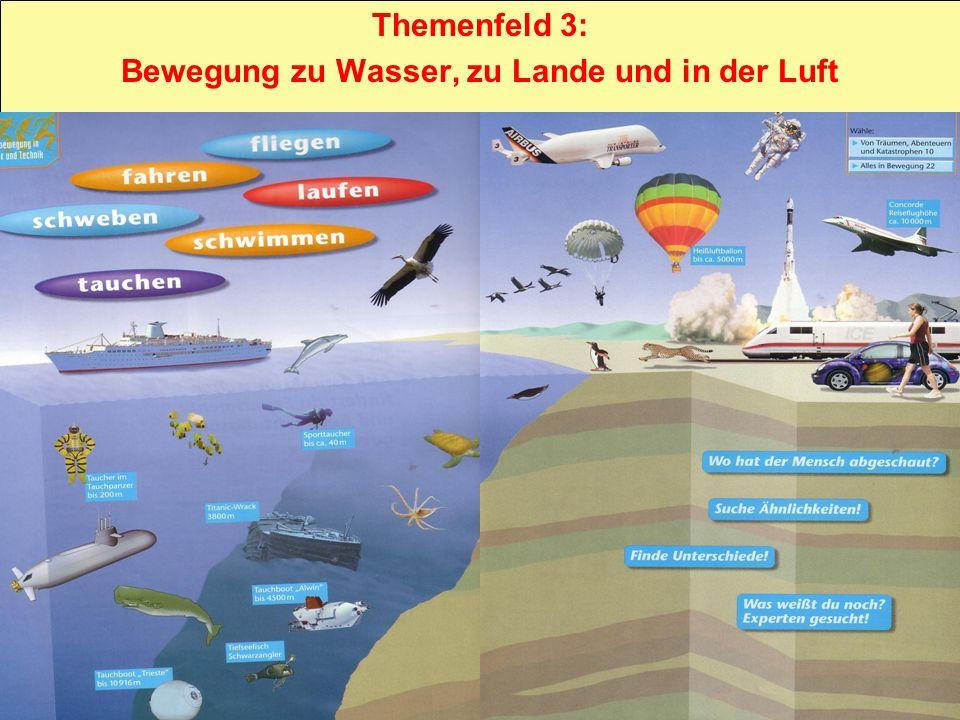 Themenfeld 3: Bewegung zu Wasser, zu Lande und in der Luft
