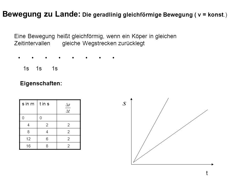 Bewegung zu Lande: Die geradlinig gleichförmige Bewegung ( v = konst.)