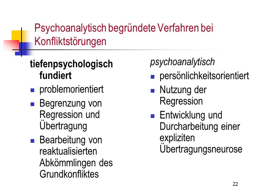 Psychoanalytisch begründete Verfahren bei Konfliktstörungen