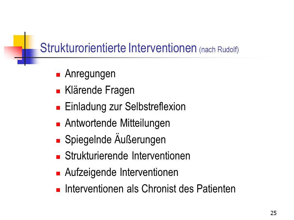 Strukturorientierte Interventionen (nach Rudolf)