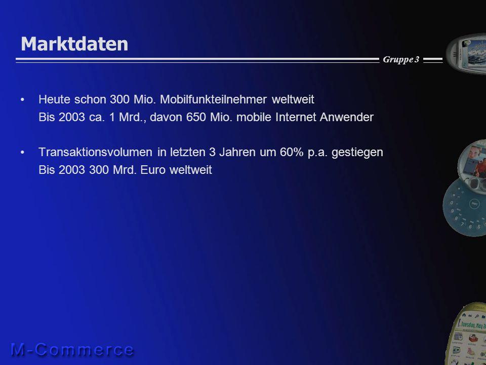 Marktdaten Heute schon 300 Mio. Mobilfunkteilnehmer weltweit