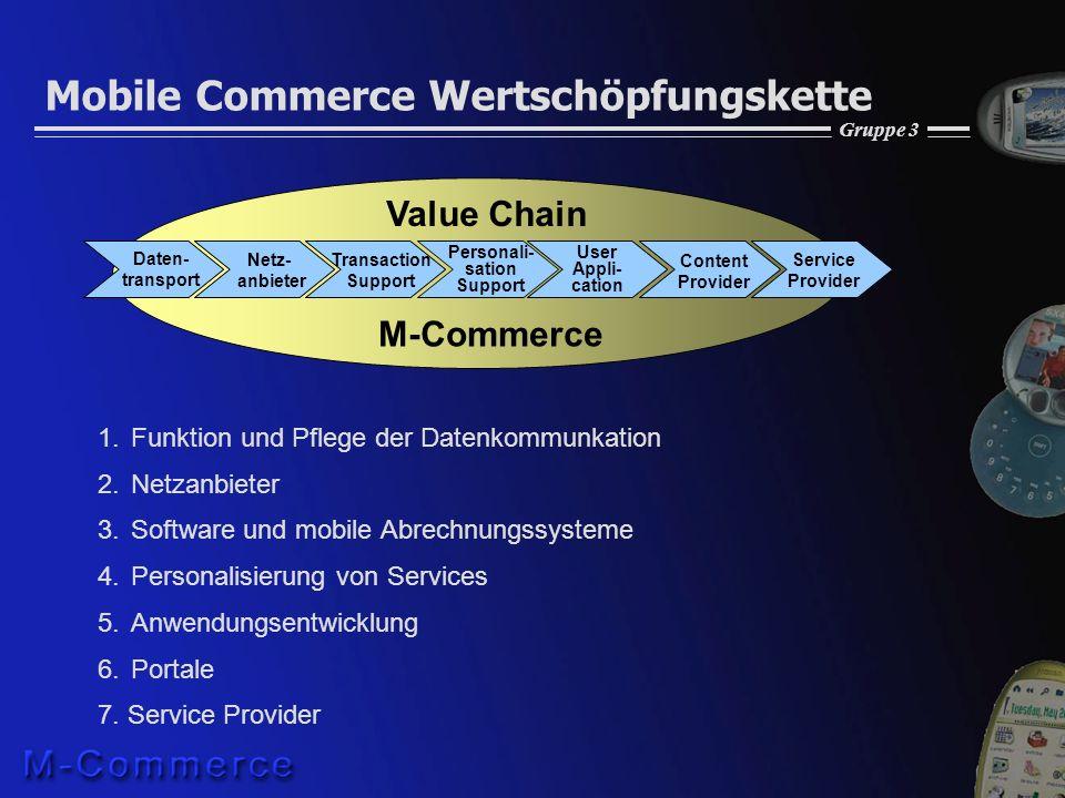 Mobile Commerce Wertschöpfungskette