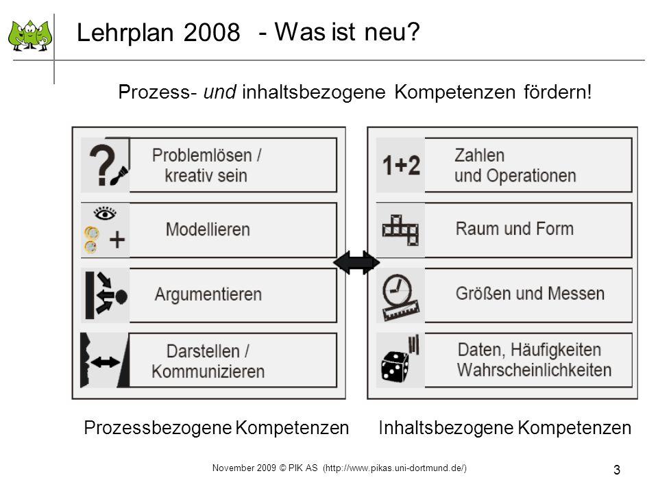 Lehrplan 2008 - Was ist neu Prozess- und inhaltsbezogene Kompetenzen fördern! Rückblick / Zusammenfassung Modul1.1.