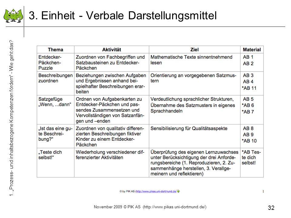 3. Einheit - Verbale Darstellungsmittel