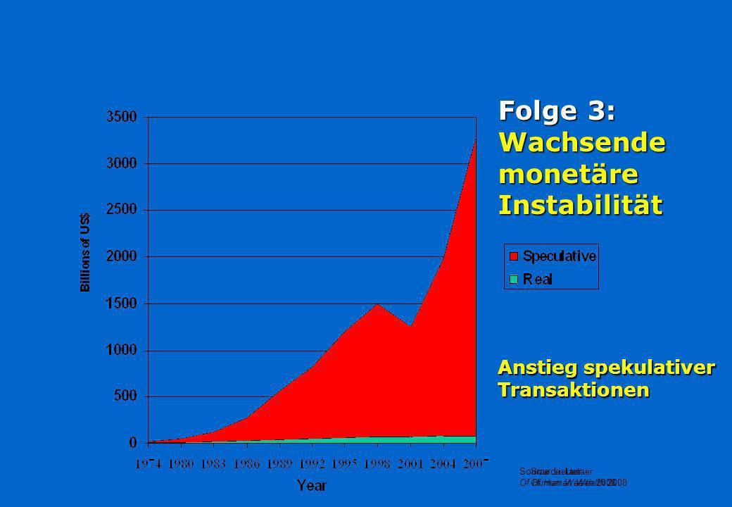 Folge 3: Wachsende monetäre Instabilität