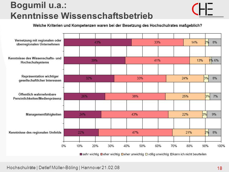Bogumil u.a.: Kenntnisse Wissenschaftsbetrieb
