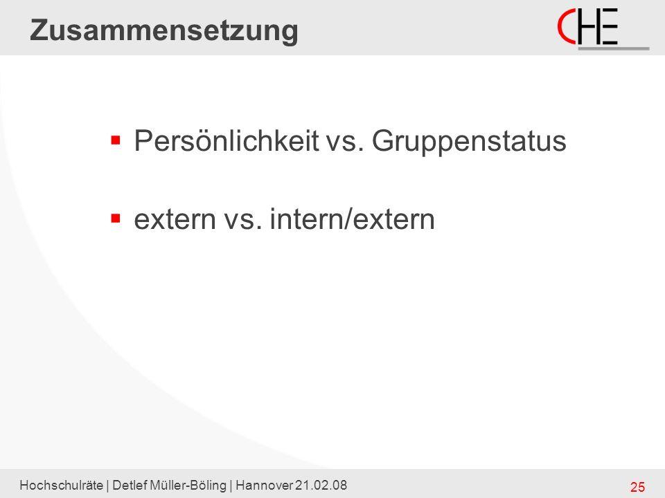 Persönlichkeit vs. Gruppenstatus extern vs. intern/extern