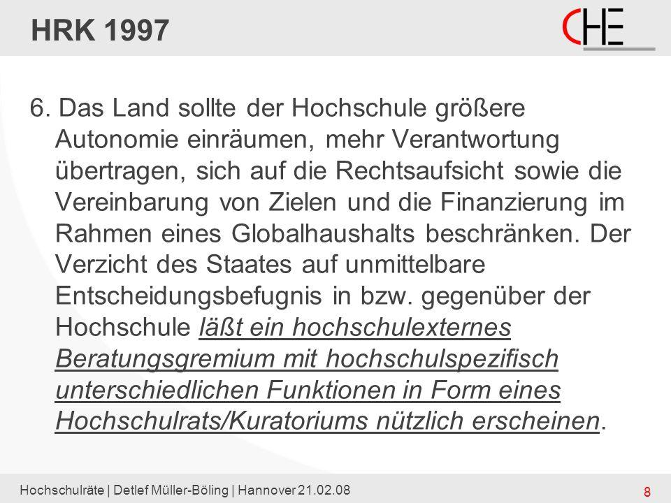 HRK 1997
