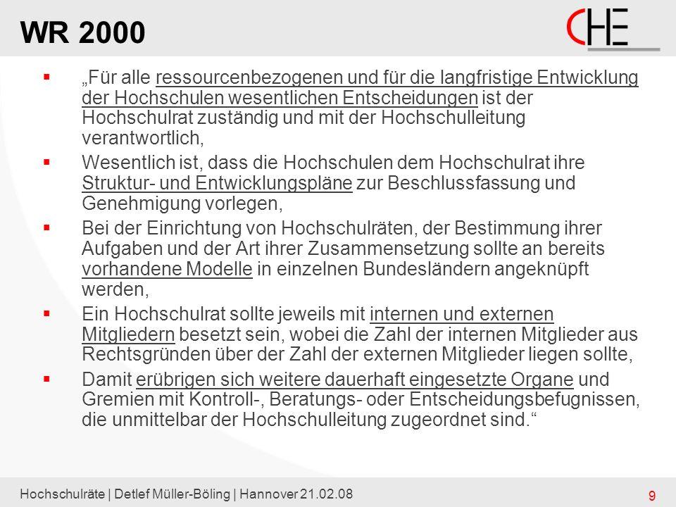 WR 2000
