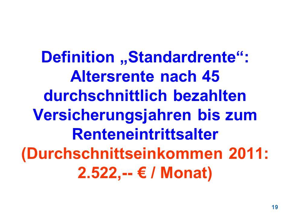 """Definition """"Standardrente : Altersrente nach 45 durchschnittlich bezahlten Versicherungsjahren bis zum Renteneintrittsalter (Durchschnittseinkommen 2011: 2.522,-- € / Monat)"""