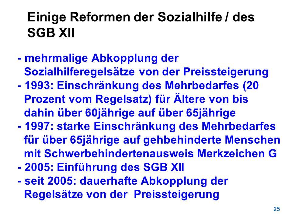 Einige Reformen der Sozialhilfe / des SGB XII