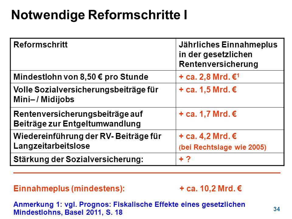 Notwendige Reformschritte I