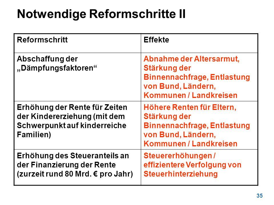 Notwendige Reformschritte II