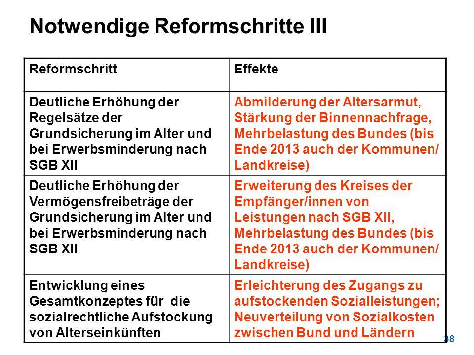 Notwendige Reformschritte III