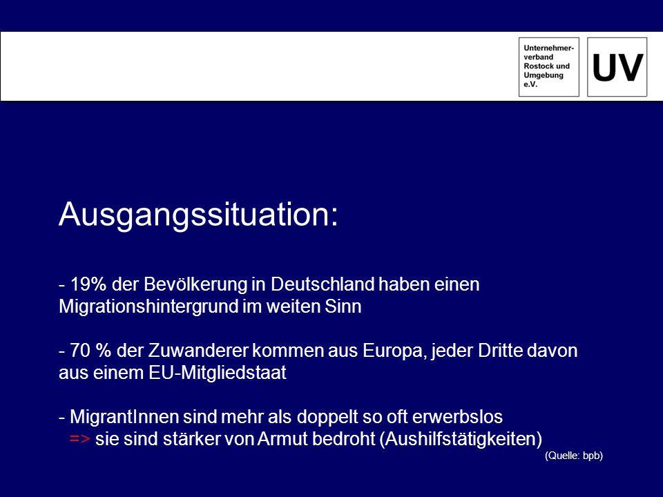 Ausgangssituation: 19% der Bevölkerung in Deutschland haben einen Migrationshintergrund im weiten Sinn.