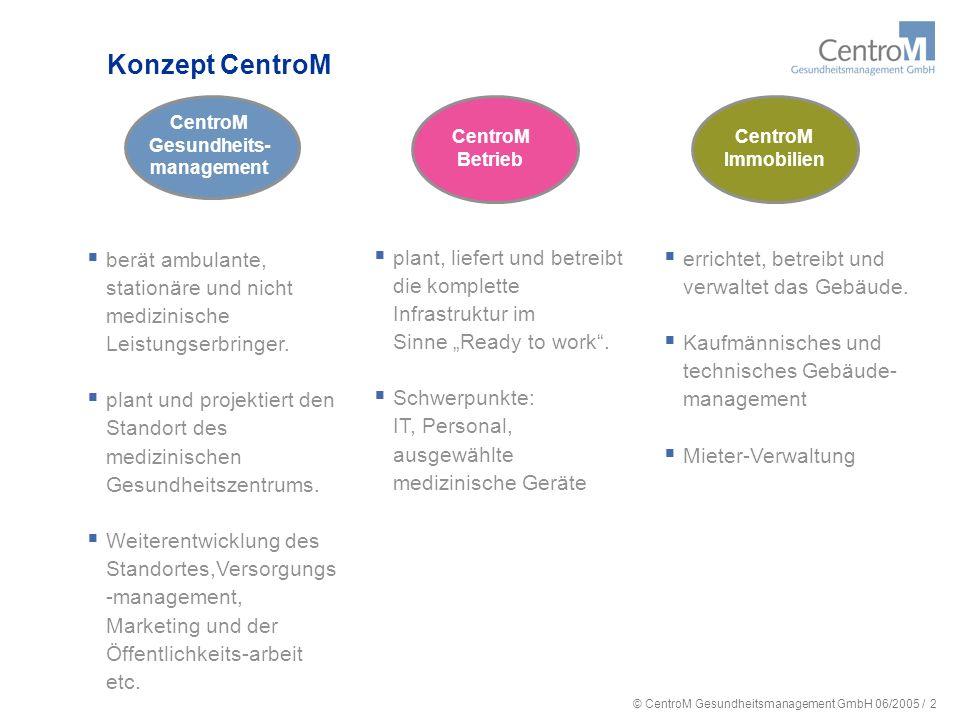 Konzept CentroMCentroM. Gesundheits- management. CentroM. Betrieb. CentroM. Immobilien.