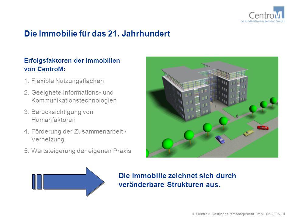 Die Immobilie für das 21. Jahrhundert
