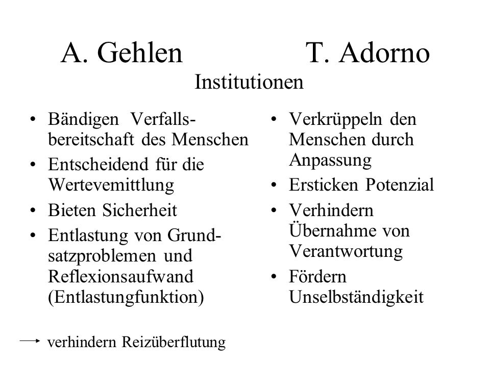 A. Gehlen T. Adorno Institutionen